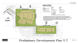 Two new subdivisions – 284 New Homes coming to Marana and Oro Valley in NW Tucson