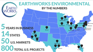 In 5 years, Earthworks Environmental has expanded compliance footprint across U.S., continued growth in its Arizona office