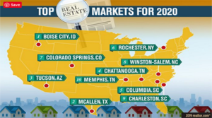 Top 10 Real Estate Housing Markets for 2020