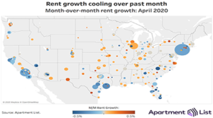 Rents on the rise in Tucson: median 2BR rent in Tucson is up 1.7% in the past year with 6 months of consecutive rent increases
